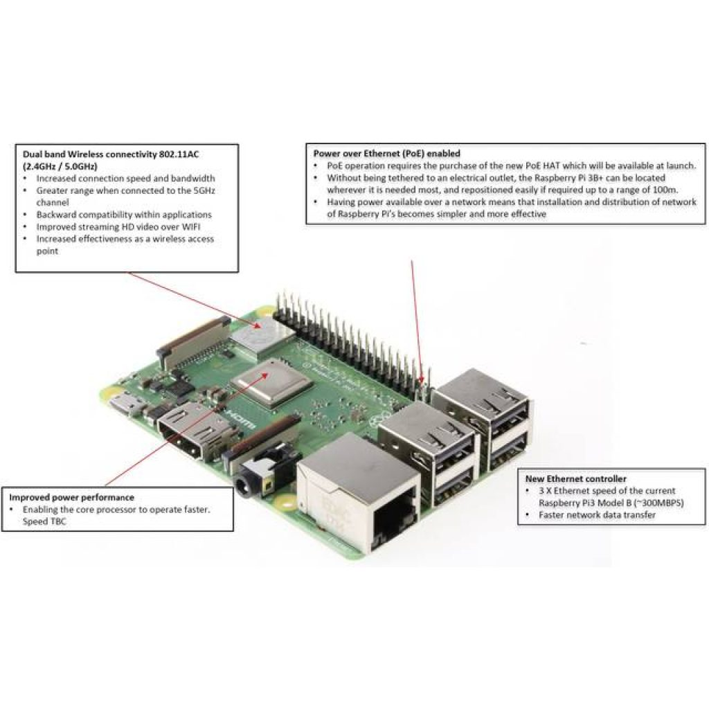 raspberry-pi-3-b-1-gb-4-x-1-4-ghz-raspberry-pi-1668026